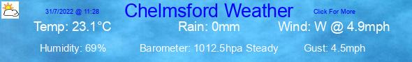 Chelmsford Weather